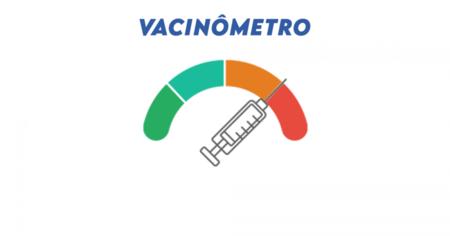 Left or right vacinometro